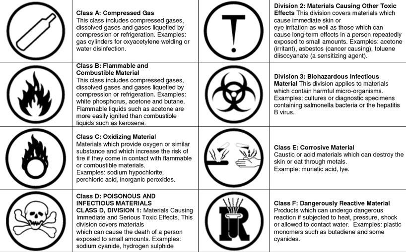 types of hazardous waste pdf